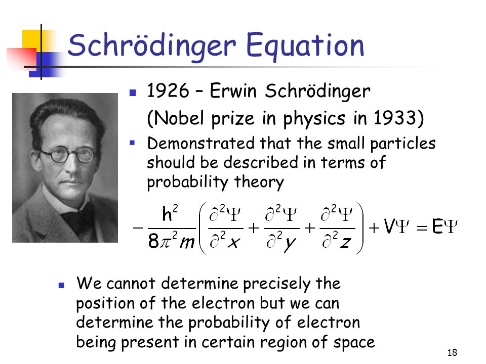 Schrödinger Equation 1926 – Erwin Schrödinger