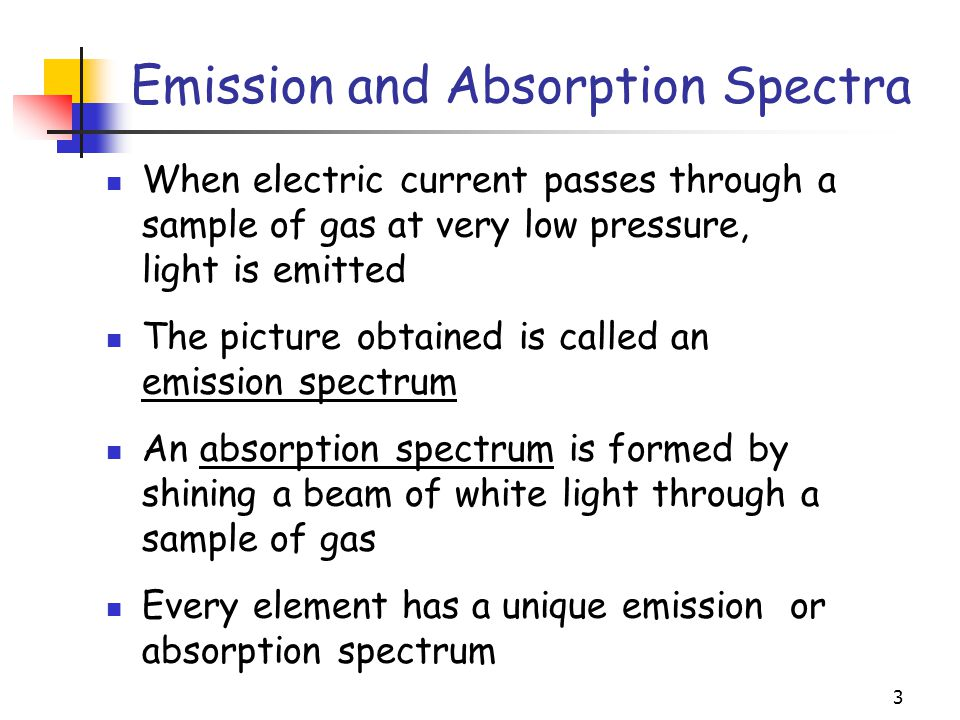 Emission and Absorption Spectra