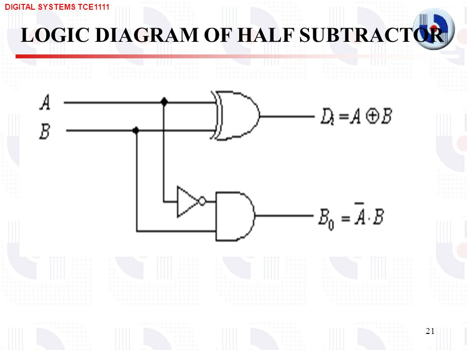 design of arithmetic circuits – adders, subtractors, bcd ... logic diagram for half subtractor #1