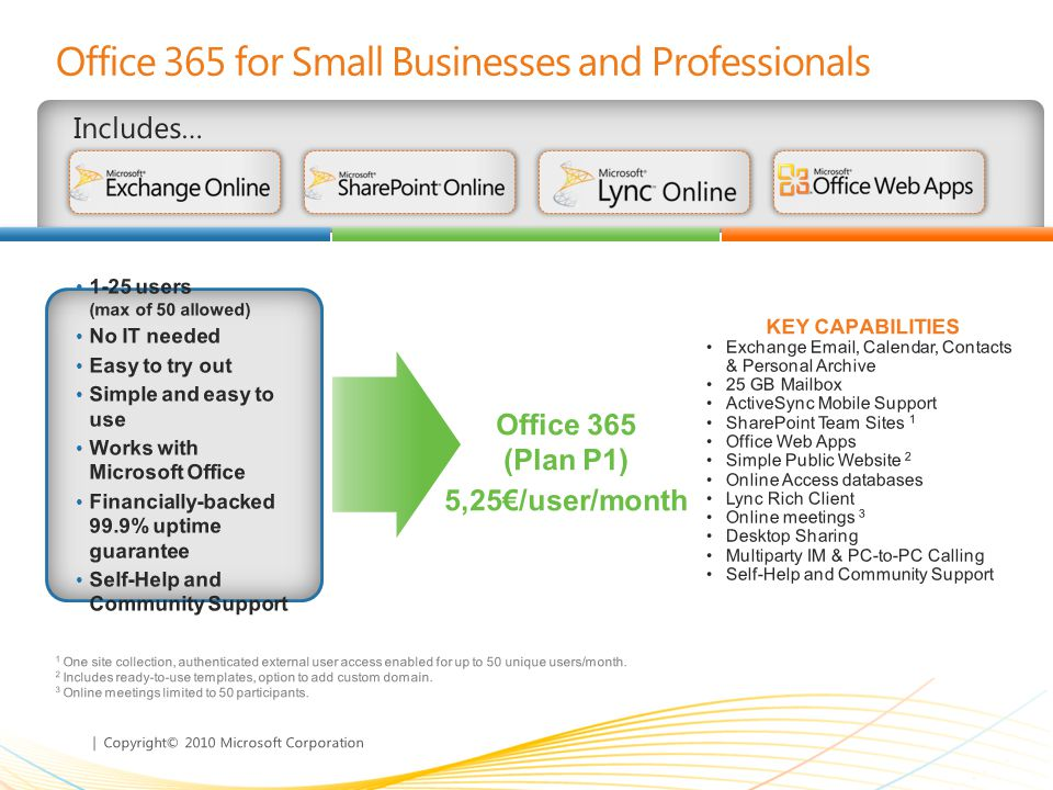 office 365 sharepoint helpdesk template - office 365 basic knowledge for partners ppt video online