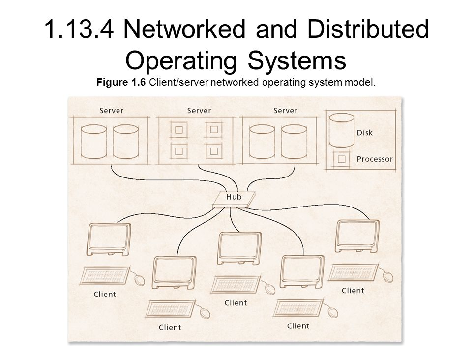 Networked and Distributed Operating Systems