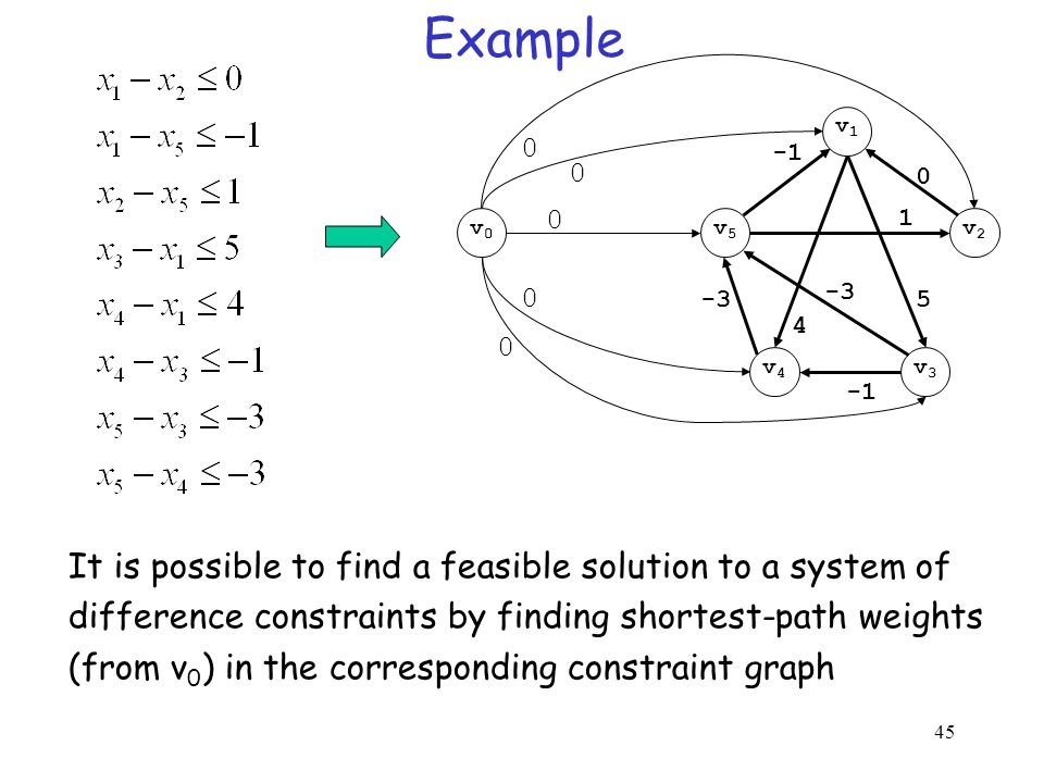 constraint programming graph coloring pages - photo#41
