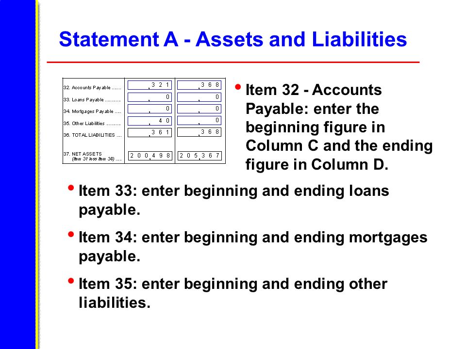 Statement A - Assets and Liabilities