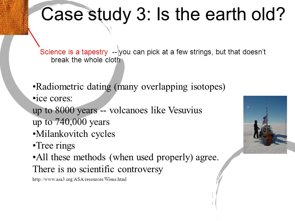 Radiometric dating a christian perspective dr. roger c. wiens