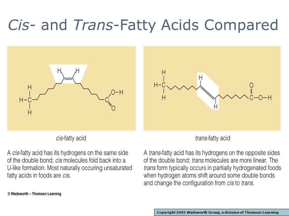 trans fatty acids A trans fatty acid (commonly shortened to trans fat) is an unsaturated fatty acid molecule that contains a trans double bond between carbon atoms, which makes.