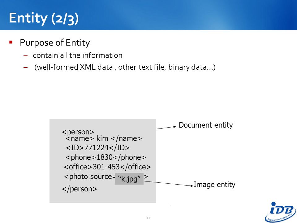 Entity (2/3) Purpose of Entity contain all the information