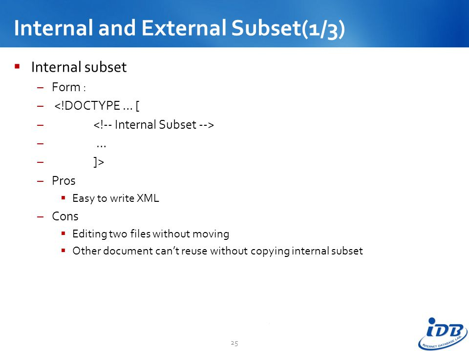 Internal and External Subset(1/3)