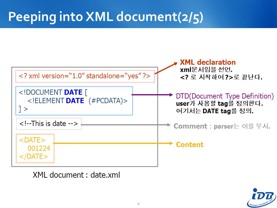 Peeping into XML document(2/5)