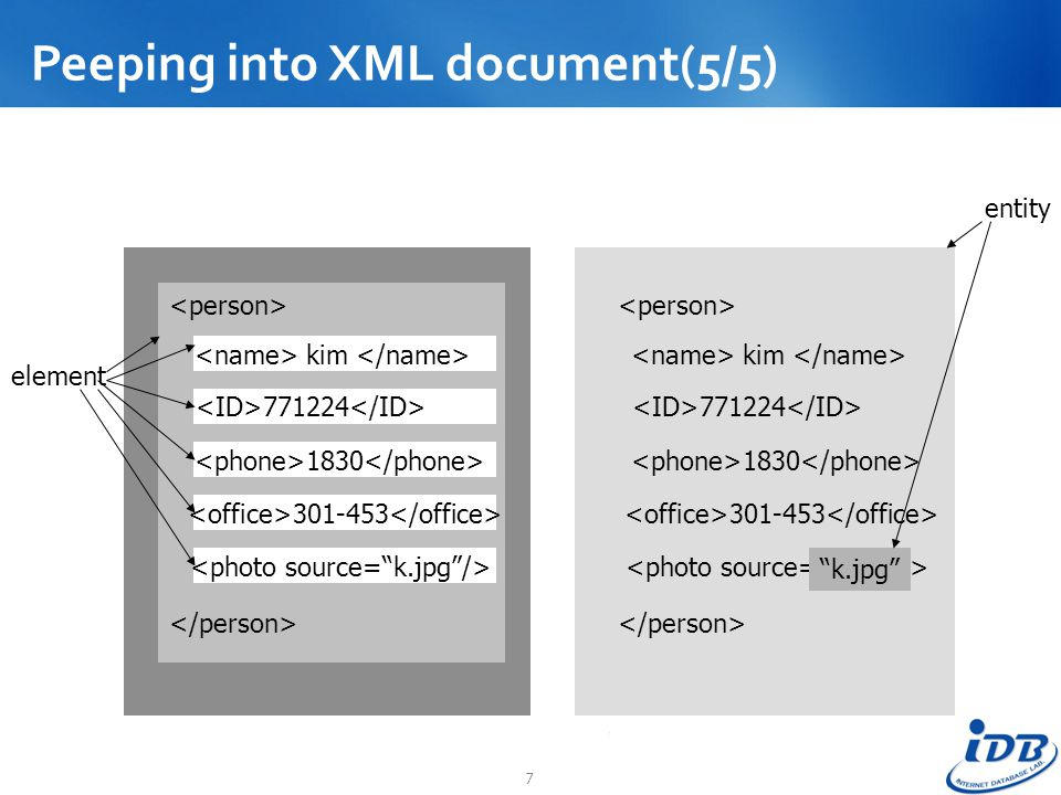 Peeping into XML document(5/5)