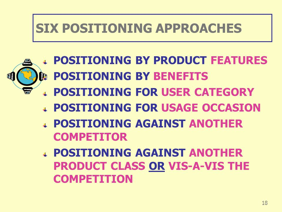 SIX POSITIONING APPROACHES