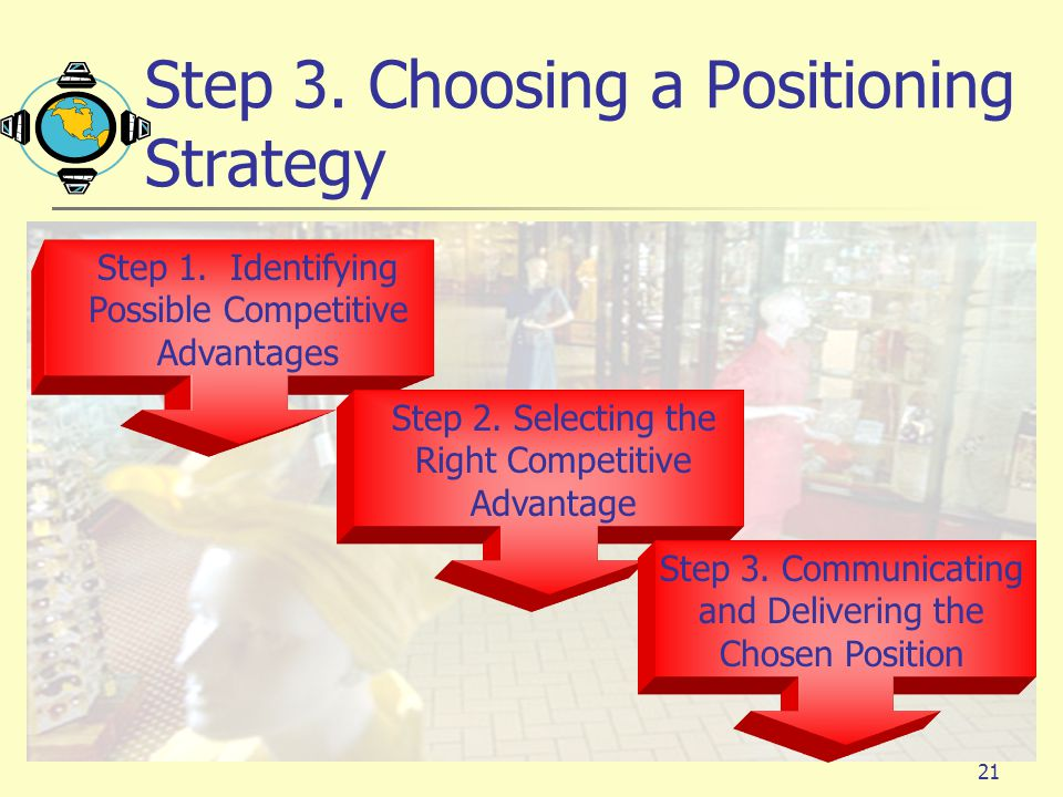 Step 3. Choosing a Positioning Strategy