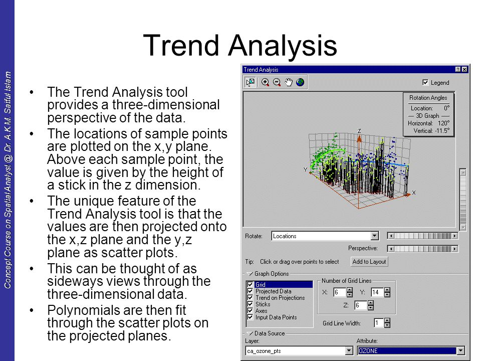 Sample Trend Analysis  KakTakTk