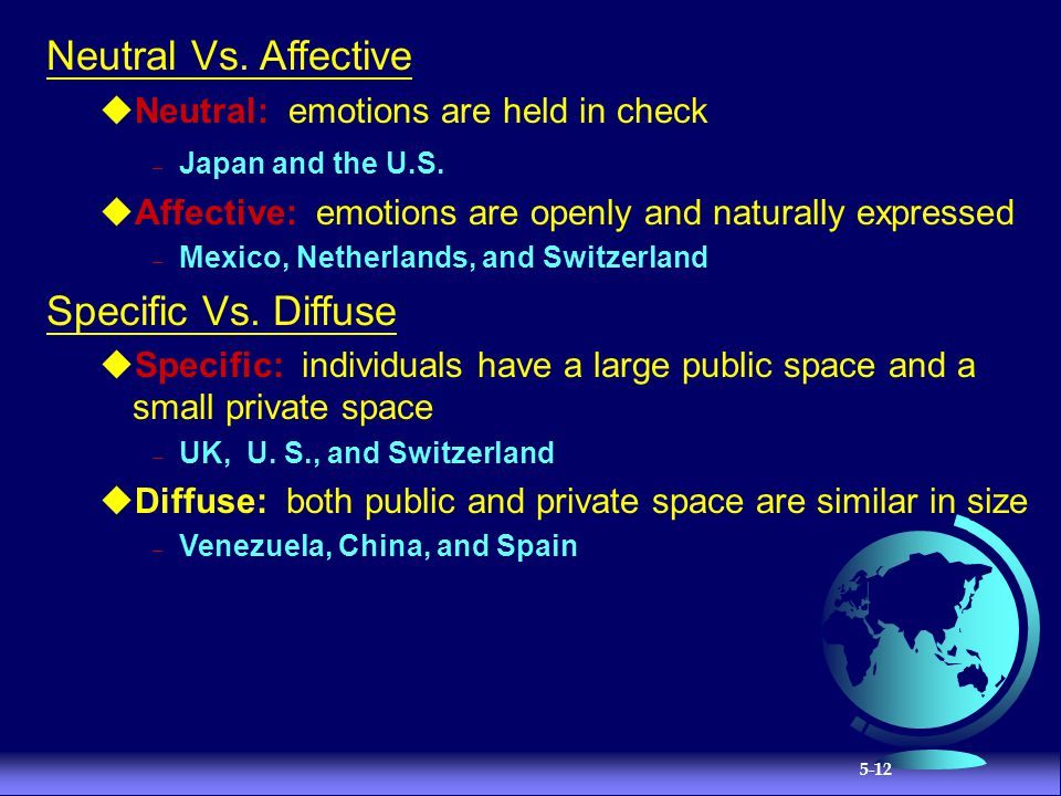 Neutral Vs. Affective Specific Vs. Diffuse