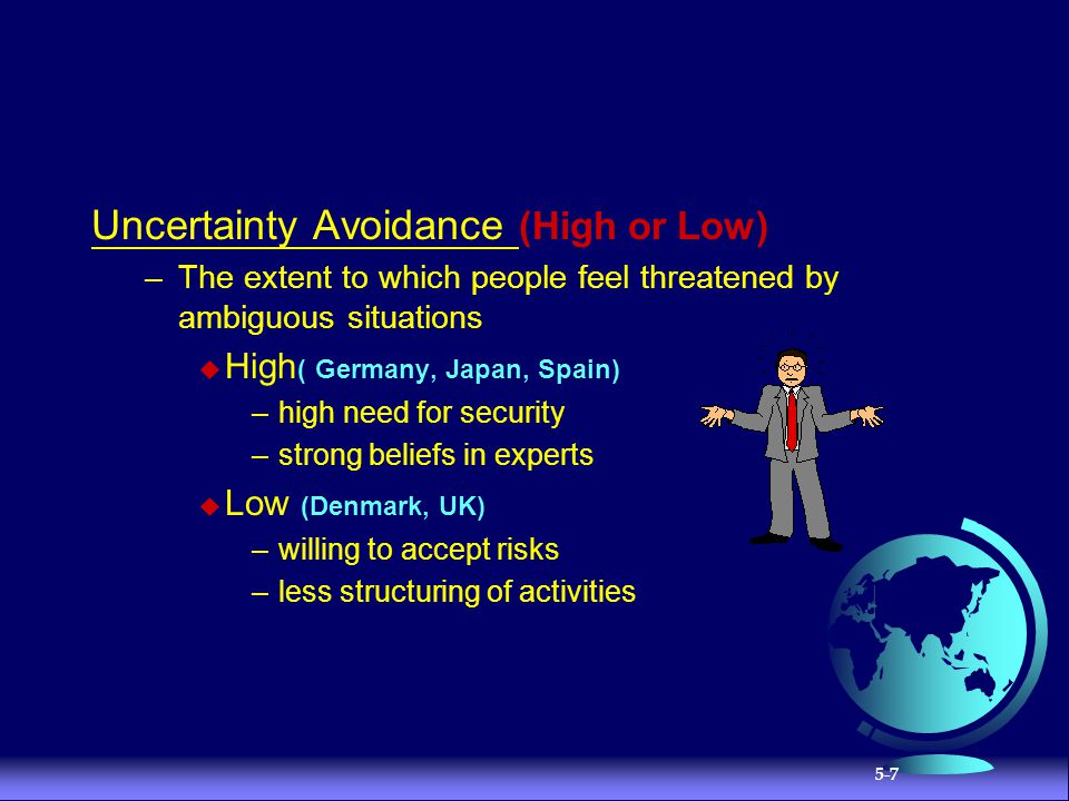 Uncertainty Avoidance (High or Low)
