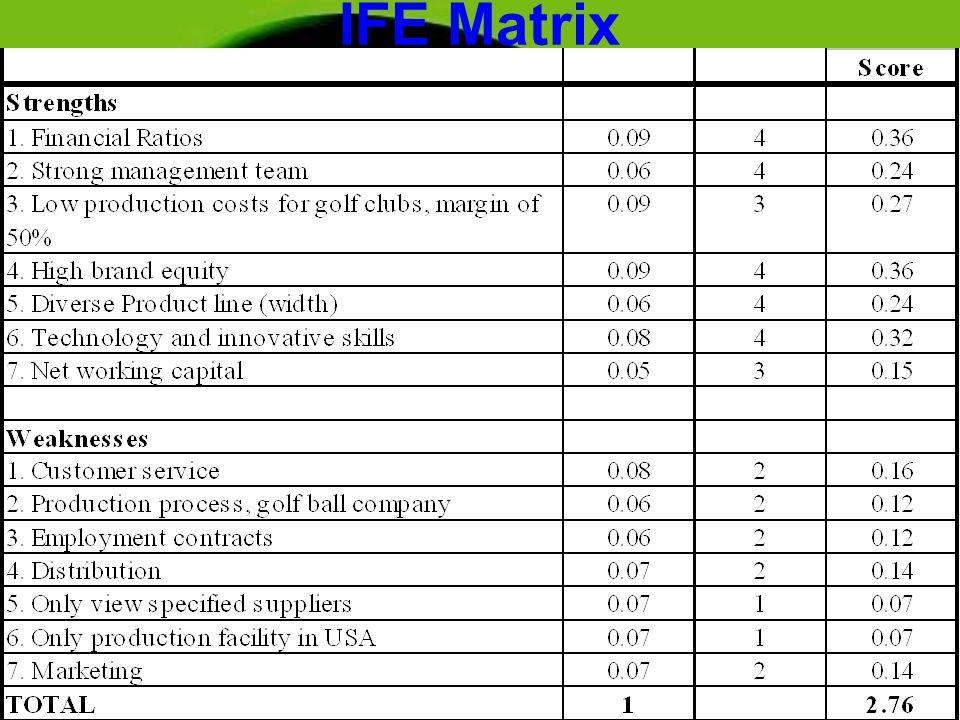Fantastisch Ife Matrixschablone Ideen - Dokumentationsvorlage ...