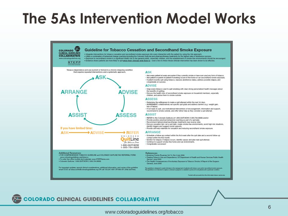The 5As Intervention Model Works