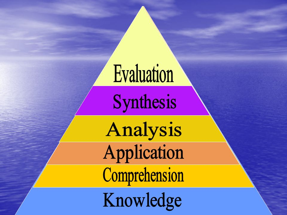 Evaluation Application Comprehension Knowledge Synthesis Analysis