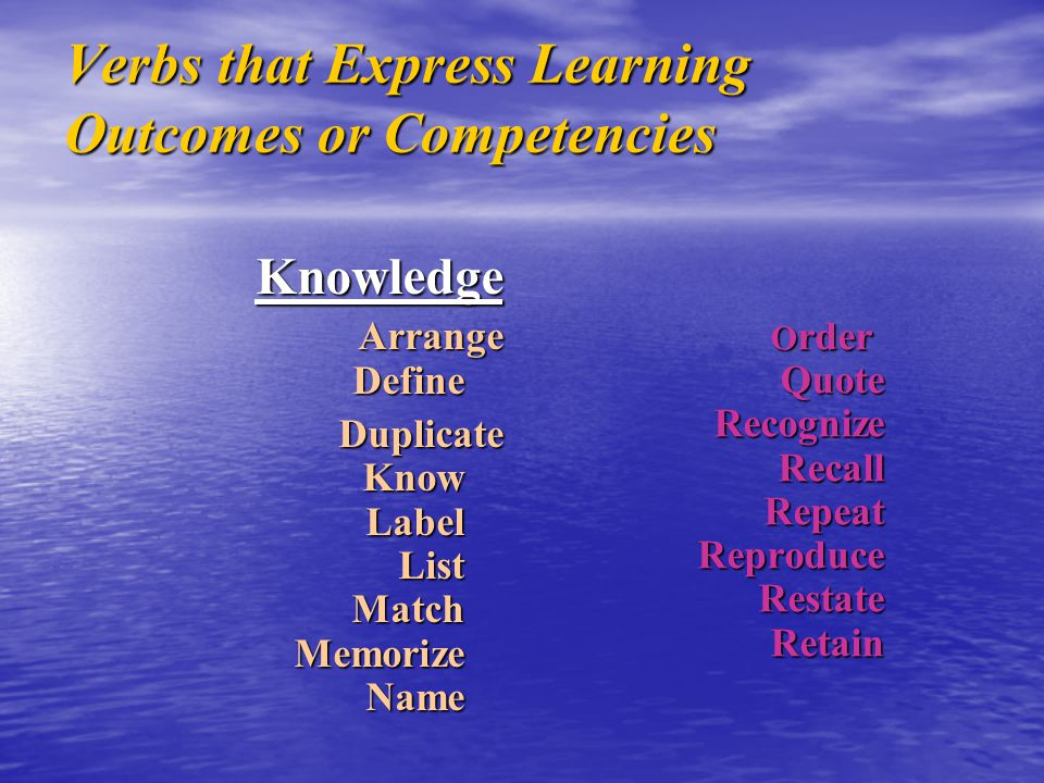 Verbs that Express Learning Outcomes or Competencies