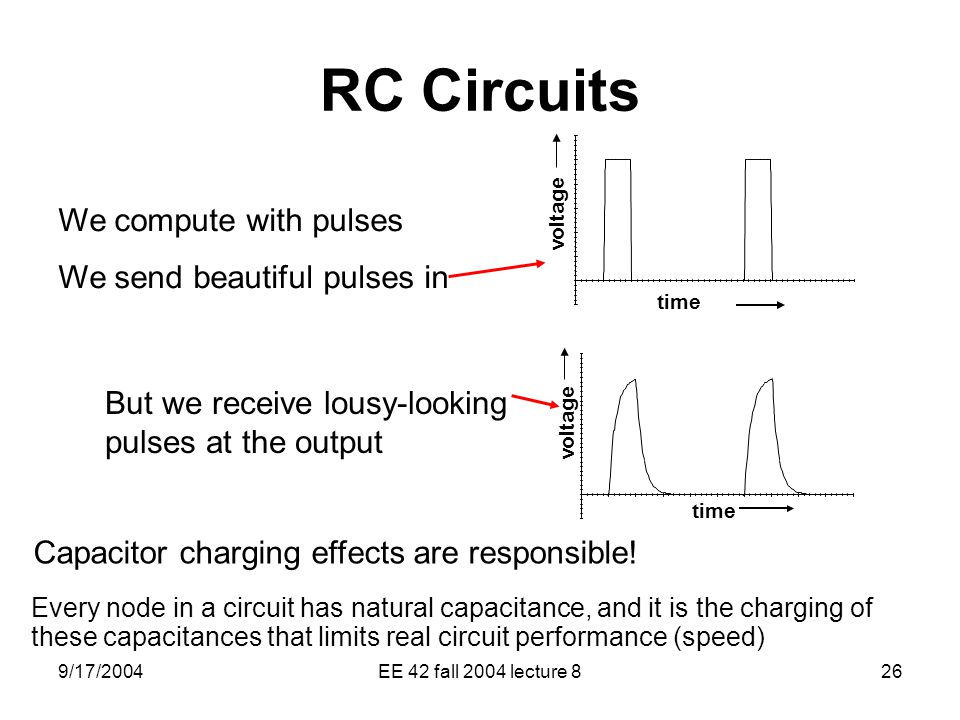 RC Circuits We compute with pulses We send beautiful pulses in