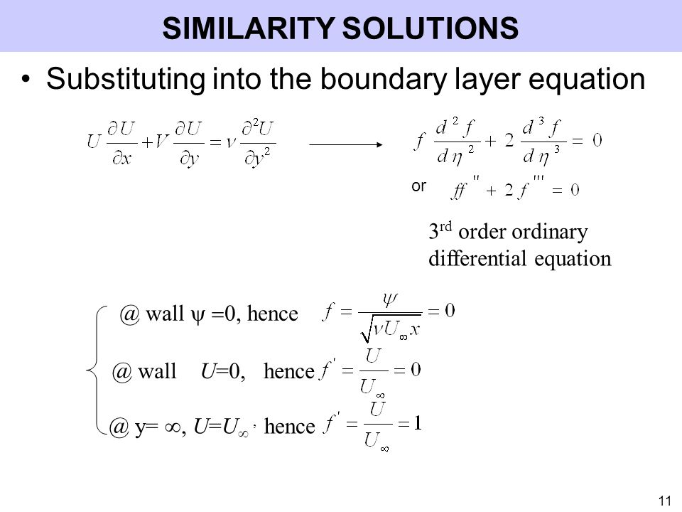 Substituting into the boundary layer equation