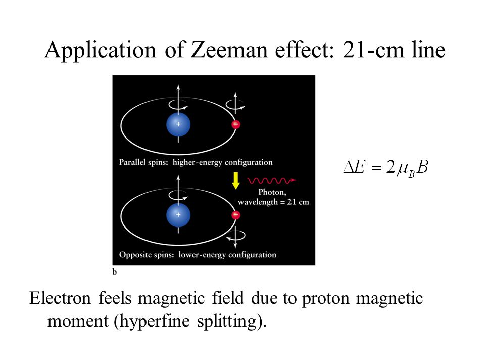 Application of Zeeman effect: 21-cm line