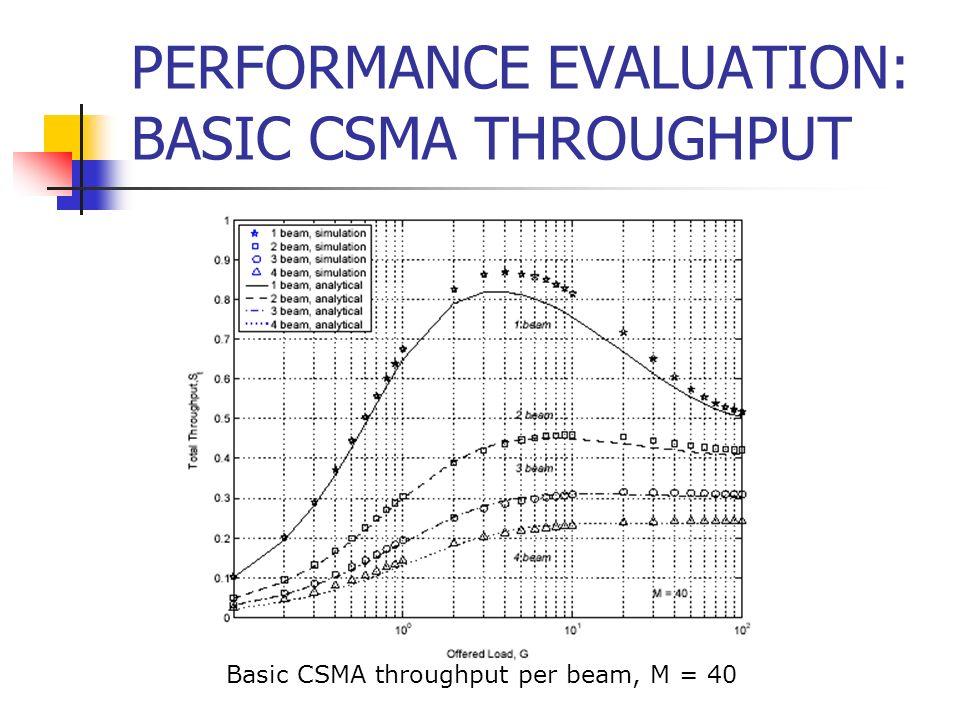 PERFORMANCE EVALUATION: BASIC CSMA THROUGHPUT
