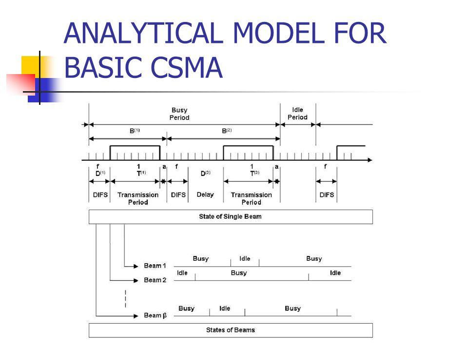 ANALYTICAL MODEL FOR BASIC CSMA