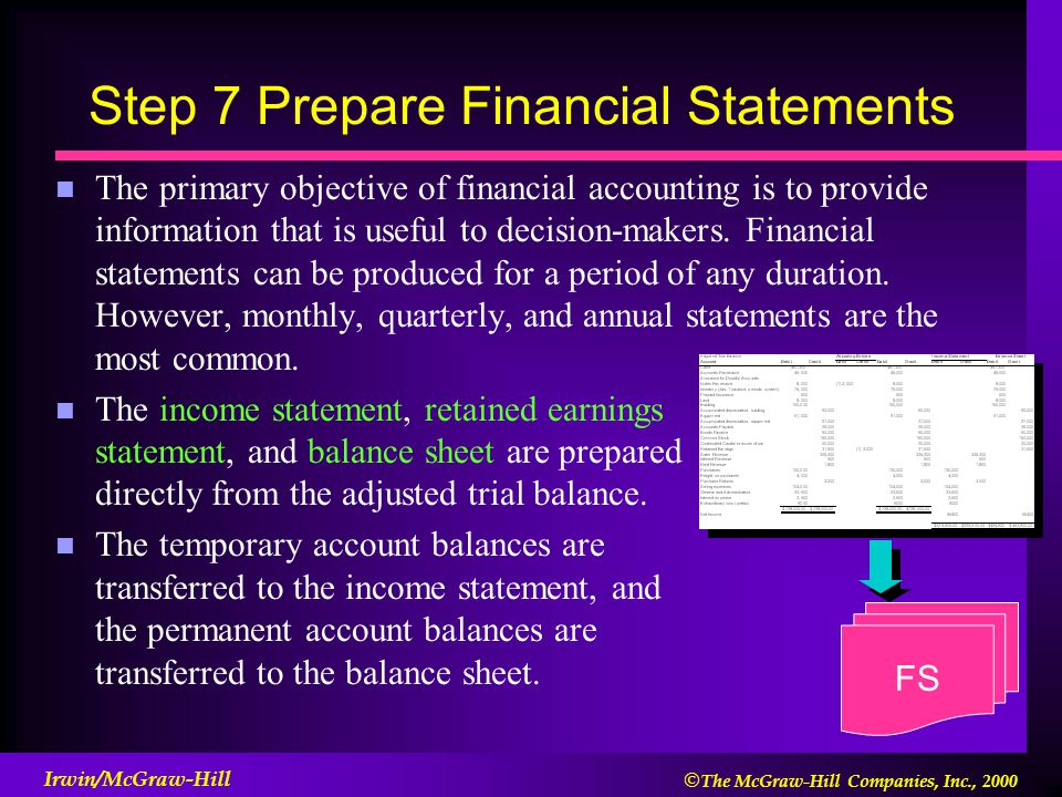 The Traditional Accounting Information System Ppt Video