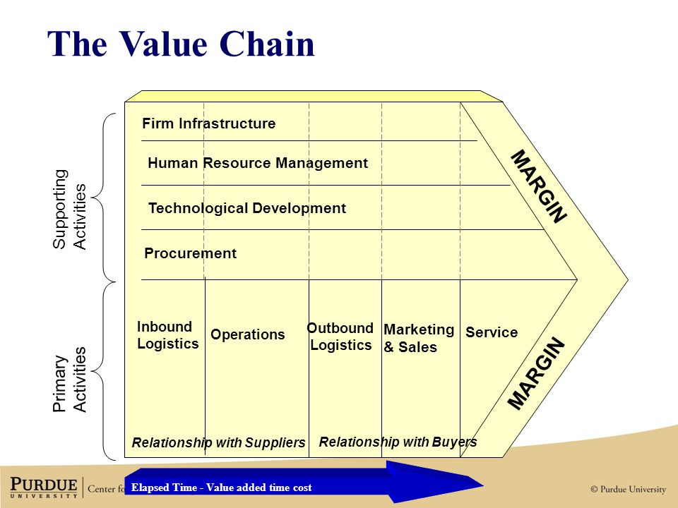 strategic management its phases and useful Strategic planning in sport organizations key words:  management and also is  the first phase of its process, to  planning may be useful in many ways to the.