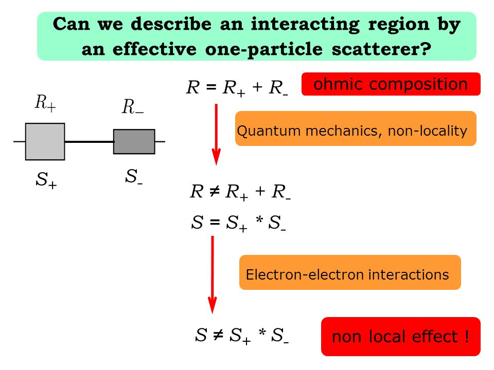 Can we describe an interacting region by
