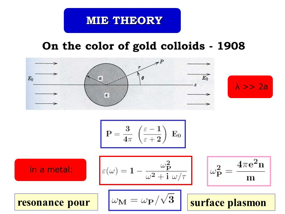On the color of gold colloids - 1908