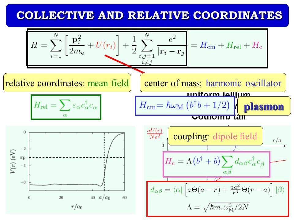 COLLECTIVE AND RELATIVE COORDINATES