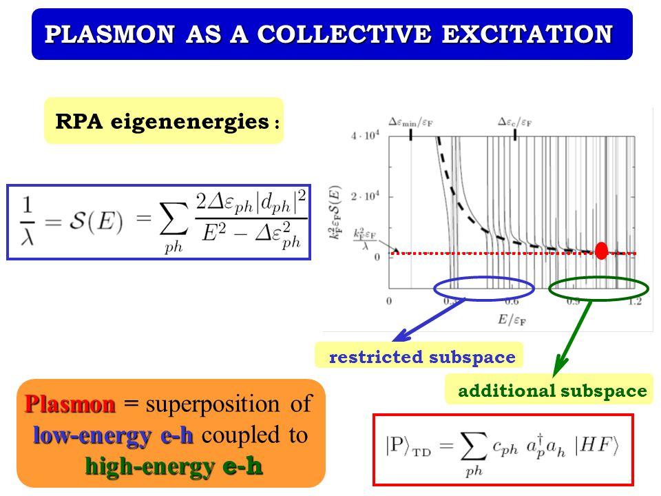 PLASMON AS A COLLECTIVE EXCITATION