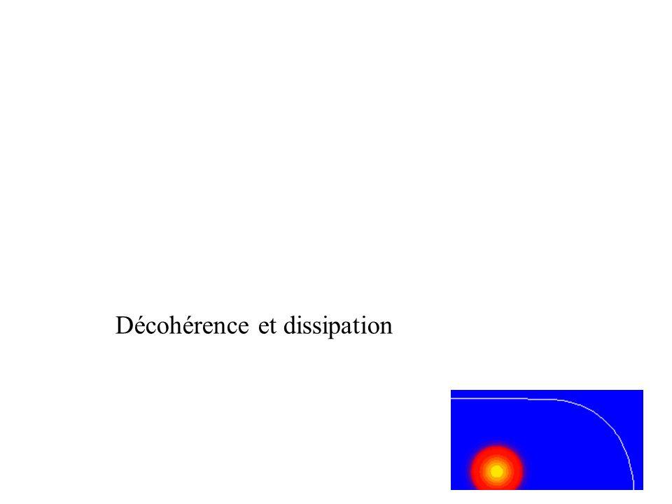 Décohérence et dissipation