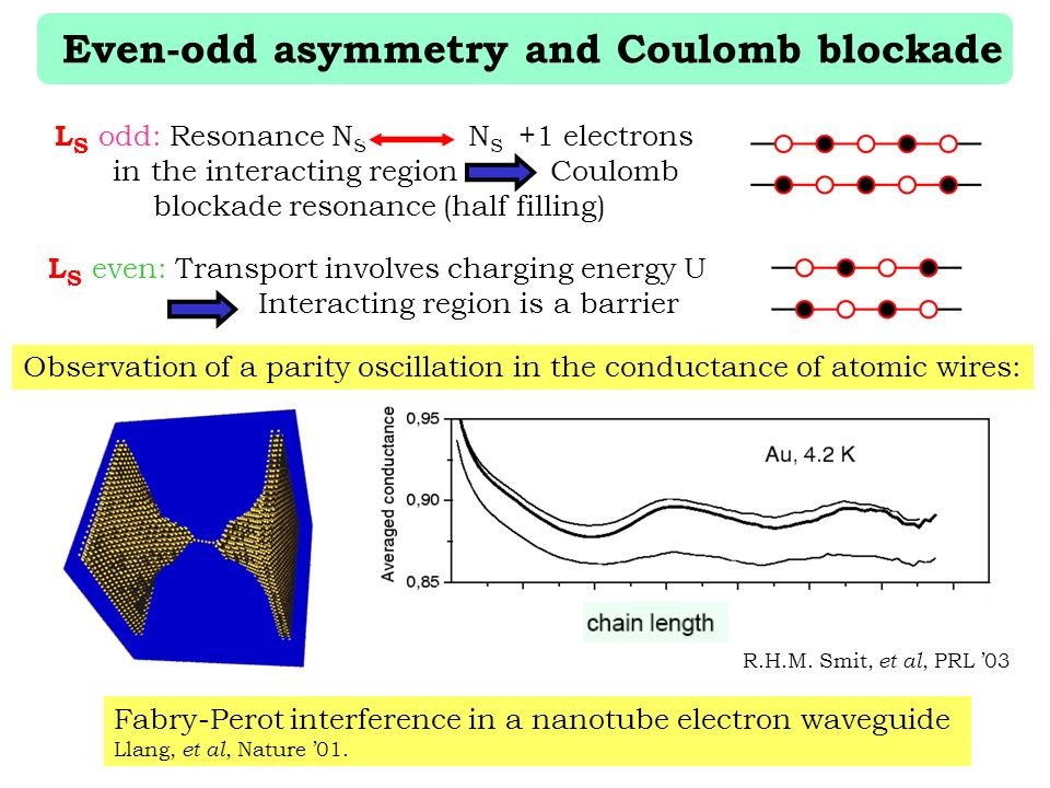 Even-odd asymmetry and Coulomb blockade