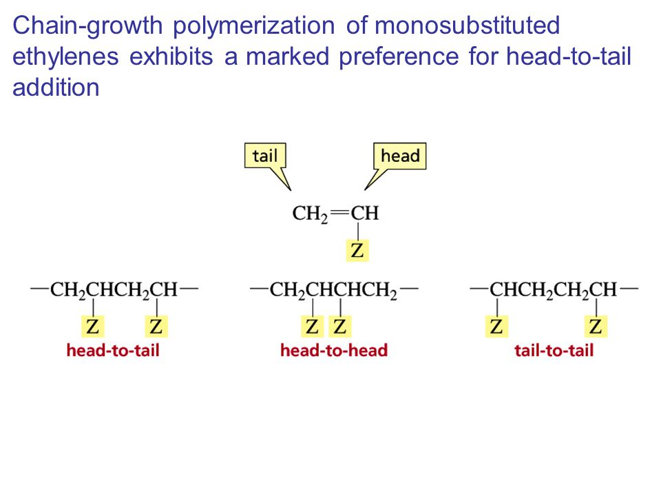 Chain-growth polymerization of monosubstituted