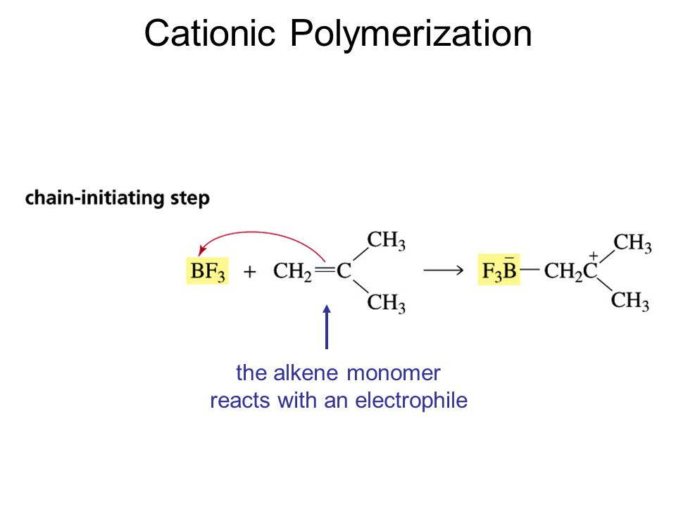 Cationic Polymerization