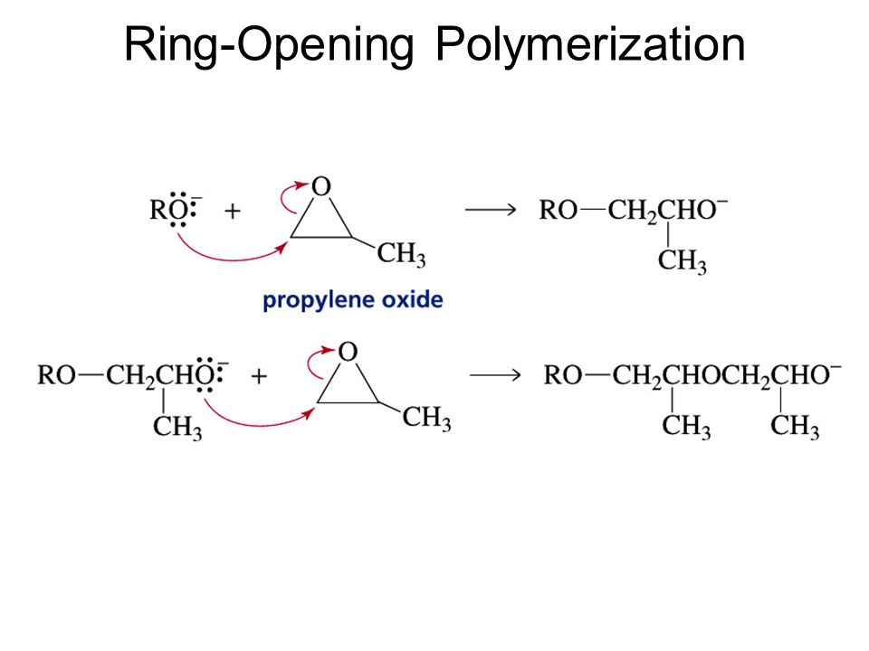 Ring-Opening Polymerization