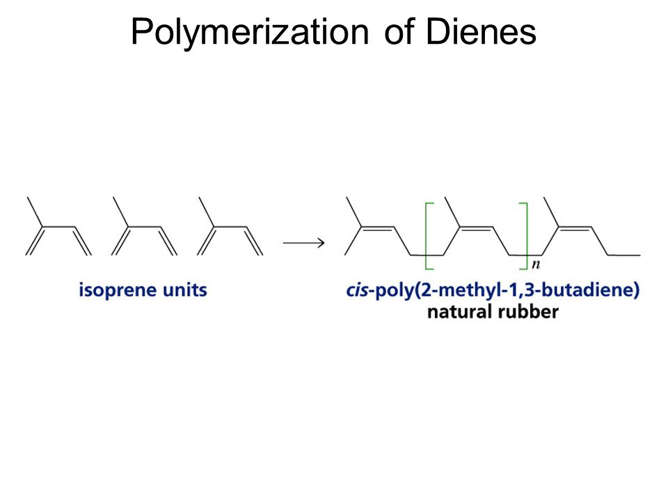 Polymerization of Dienes
