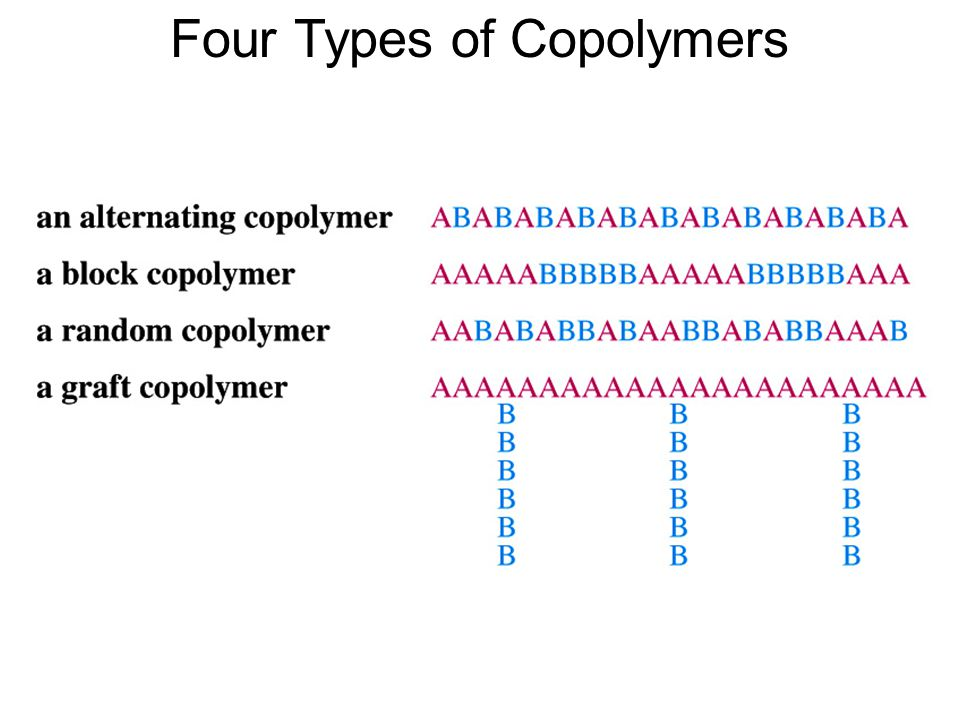 Four Types of Copolymers