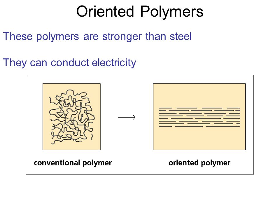 Oriented Polymers These polymers are stronger than steel