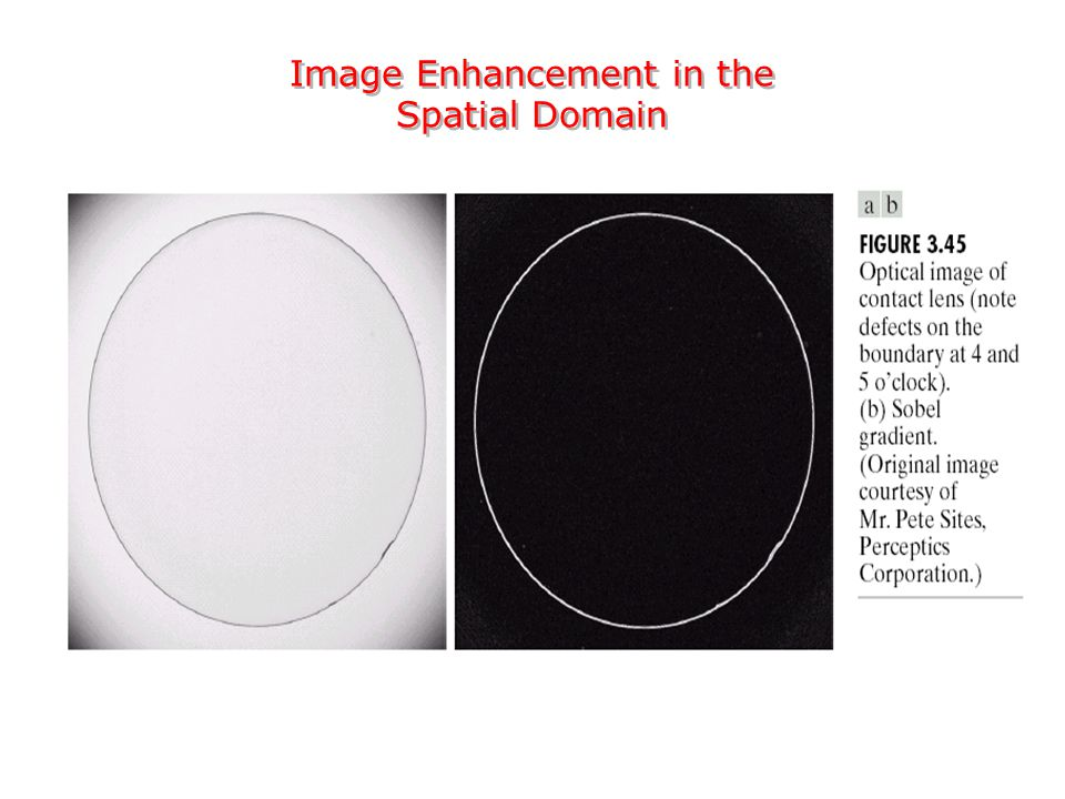 Image Enhancement in the