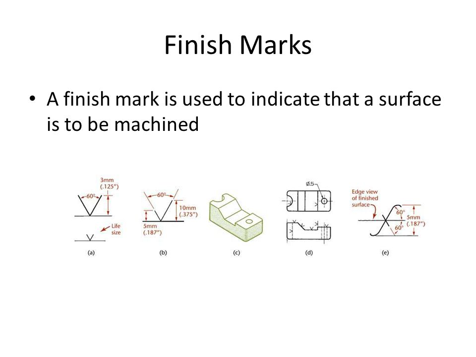 how to finish speaking marks