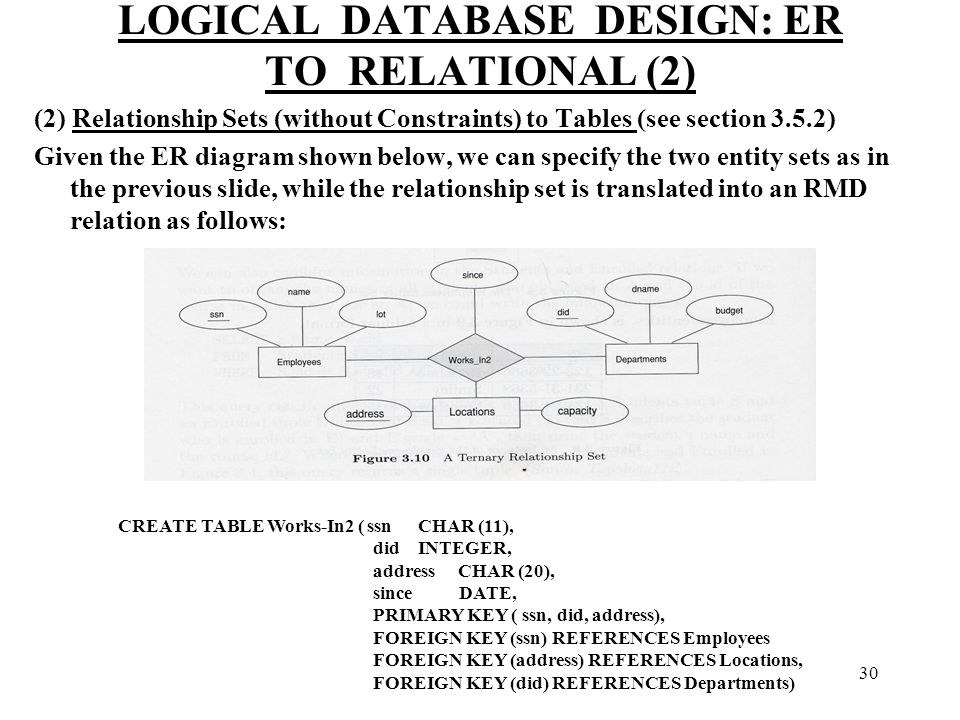 Chapter 3 the relational model ppt video online download logical database design er to relational 2 ccuart Gallery