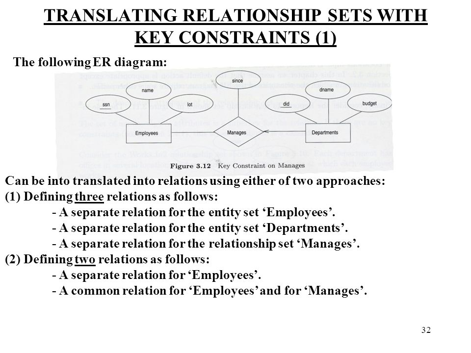 Chapter 3 the relational model ppt video online download translating relationship sets with key constraints 1 ccuart Gallery