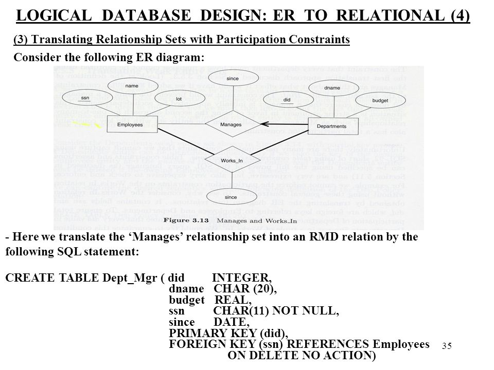 Chapter 3 the relational model ppt video online download logical database design er to relational 4 ccuart