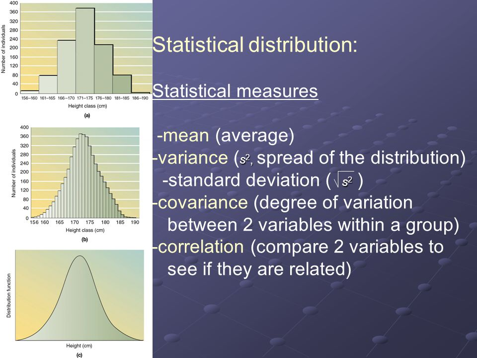 statistic distribution measures The simplest measure of the spread of a distribution is the range, that is, the difference between the largest and smallest values recorded however, this only.