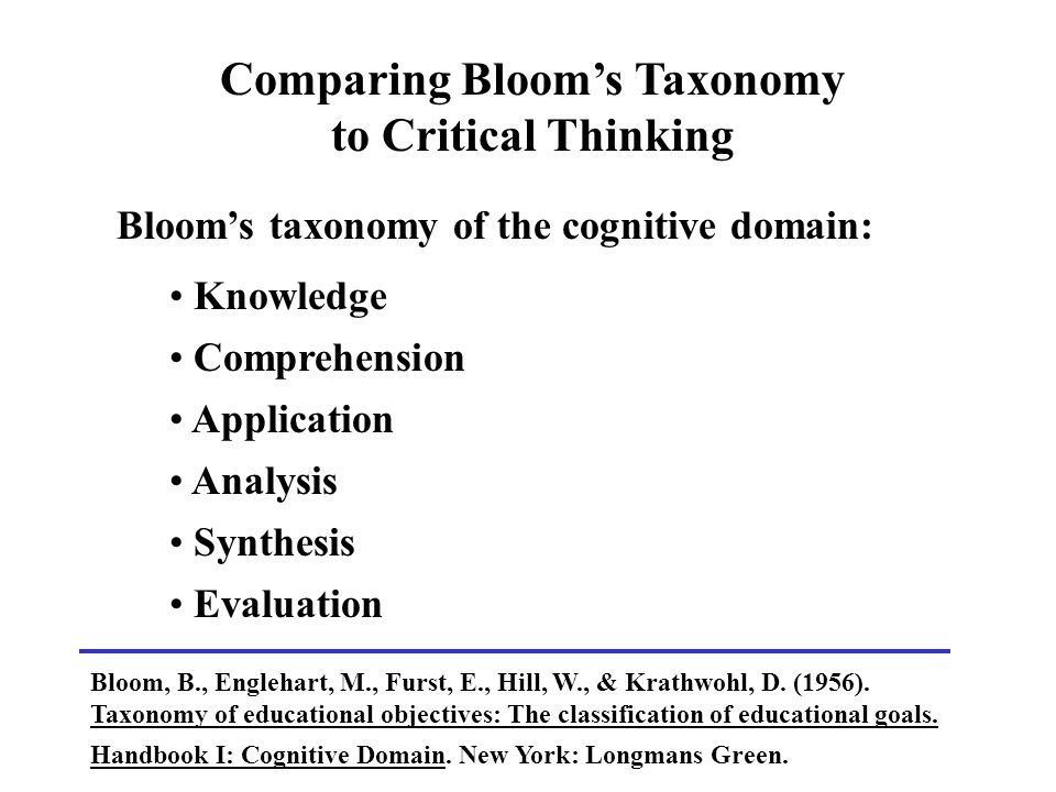 bloom taxonomy and critical thinking instruction educational leadership Learn how bloom's taxonomy can boost your study strategies beyond the basics to help you better prepare for exams and assignments.