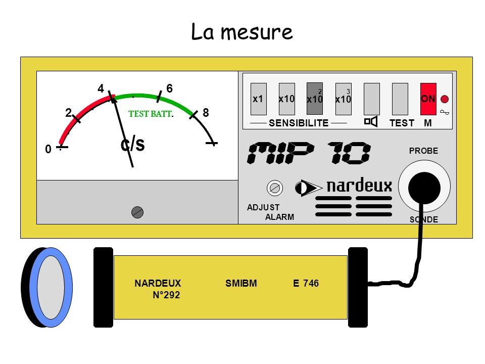 La mesure c/s 4 6 8 x1 x10 SENSIBILITE 2 3 TEST ON M TEST BATT.