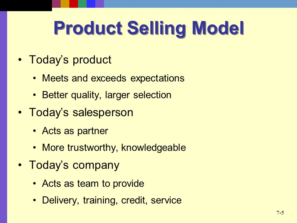 Product Selling Model Today's product Today's salesperson